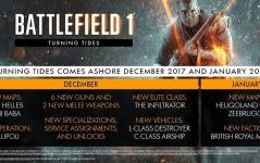 battlefield 1 turning tides