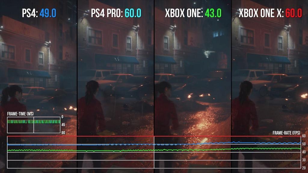 Resident Evil 2 PS4 ve Xbox One karşılaştırması resident evil 2