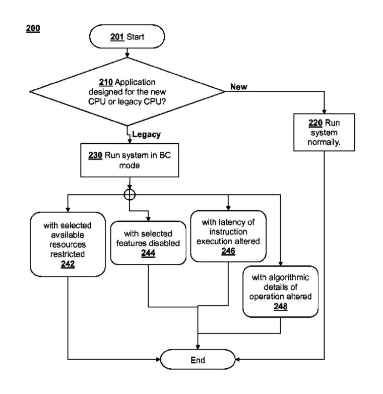 Sony PlayStation 5 geriye dönük uyumluluk patenti sony